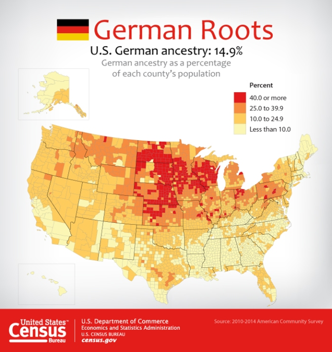 How German are we?